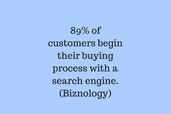 89% of customers begin their buying process with a search engine.