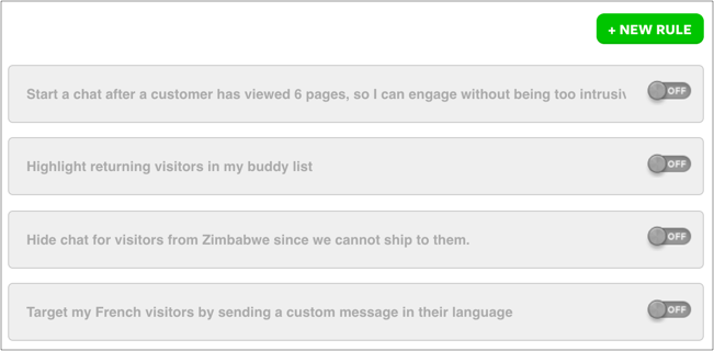 Targeted chat goal examples: Engage visitors, highlight returning visitors, hide chat, target visitors from a specific country.