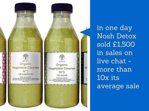 Nosh Detox usese live chat software on its website to close more sales. Sales on chat are often 10X larger than average sales.